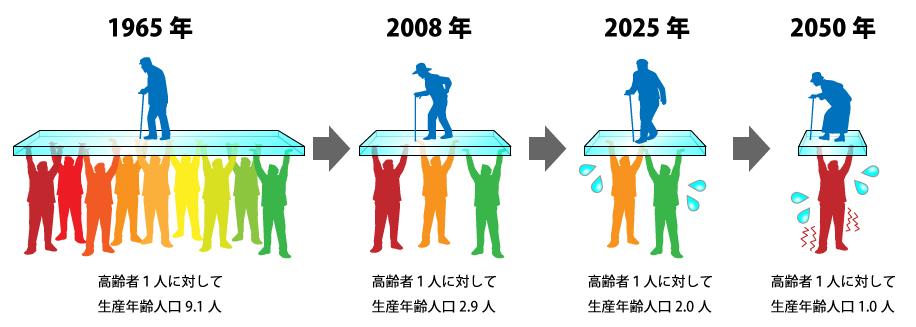 https://blog.goo.ne.jp/o-uret/e/a8b67bffc9bddd86e1c51c4ede0aea6a